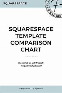 153 best squarespace images on pinterest design websites With best squarespace template for video