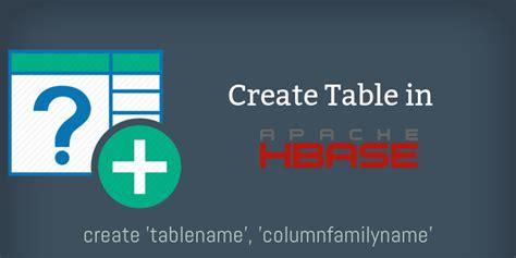 hbase create table easy   create  table  hbase