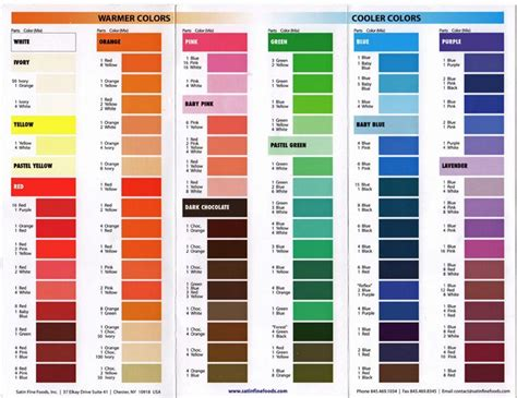color mixing chart cake decorating pinterest