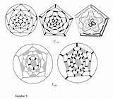 Coloring Pentacle Pentagram Template Effects Adults C60 Wiccan sketch template