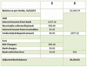 Bank Reconciliation. Printable-Free-Doc-Bank ...