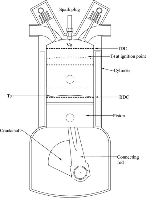 Schematic Diagram The Combustion Chamber Spark
