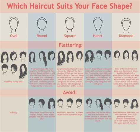 Find The Best Hairstyle For My Face Shape Excellence