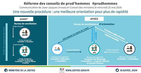 bureau de conciliation prud hommes la réforme de la procédure prud 39 homale direccte normandie