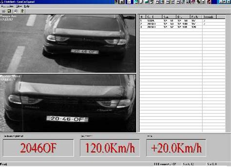 License Plate Recognition Source Code Compiler For Windows