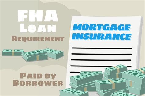 fha loans  mortgage insurance requirements