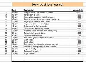 Posting a complete cycle journal