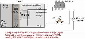Plc Digital Input And Output Modules Instrumentation Tools