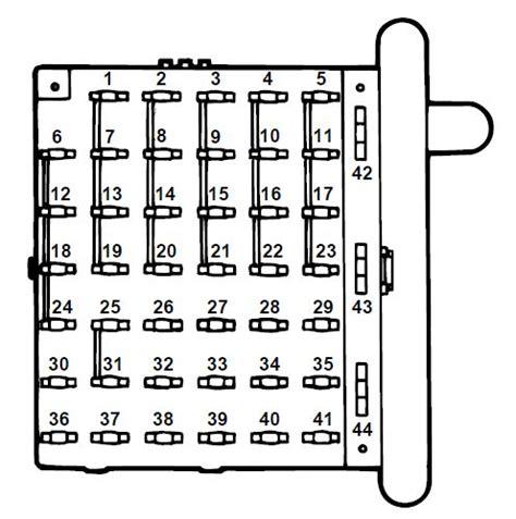 ford  series     fuse box diagram auto