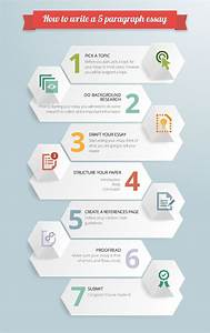 Awesome Infographic On Five