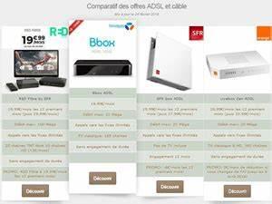 Comparatif Offres Box : offre internet comparatif des meilleures offres internet adsl vdsl2 et fibre optique ~ Medecine-chirurgie-esthetiques.com Avis de Voitures
