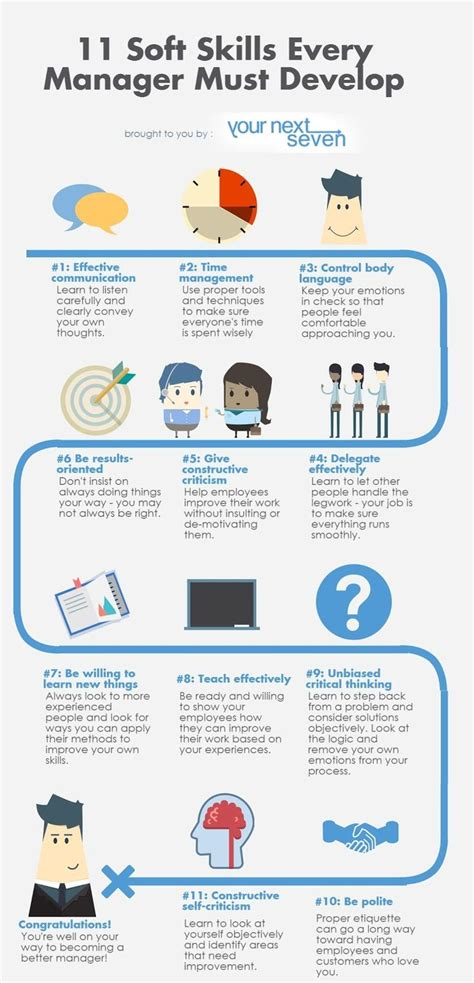 soft skills  manager  develop infographic