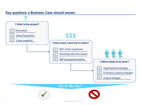 business case template action plan
