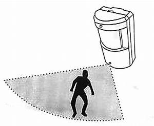 Wie Funktioniert Ein Bewegungsmelder : berwachungskamera im bewegungsmelder mit nachtsichtmodus getarnte video berwachung eur 87 00 ~ Frokenaadalensverden.com Haus und Dekorationen