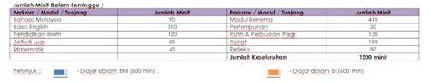 Prasekolah Seri Permata Tikar prasekolah seri permata jadual waktu 2013