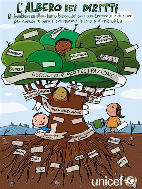 si鑒e unicef l 39 albero dei diritti unicef italia