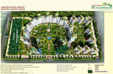 Overview  Logix Blossom Greens At Sector143, Noida