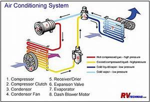 Ford Fiesta Air Conditioning Wiring Diagram