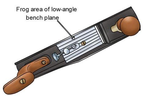 parts    angle bench plane