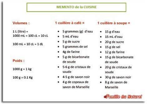 equivalence cuisine mesures et équivalences mémento pour recettes de cuisine