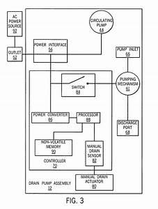 Patent Us7165410 - Evaporative Cooler Drain Pump