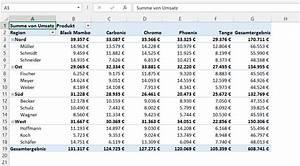 Word Datum Automatisch Berechnen : excel 2010 pivot tabelle datum gruppieren microsoft excel 2013 pivot tabellenoffice ~ Themetempest.com Abrechnung