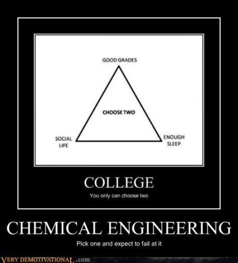 Chemical Engineering Memes - 25 best ideas about chemical engineering on pinterest food engineering food science and