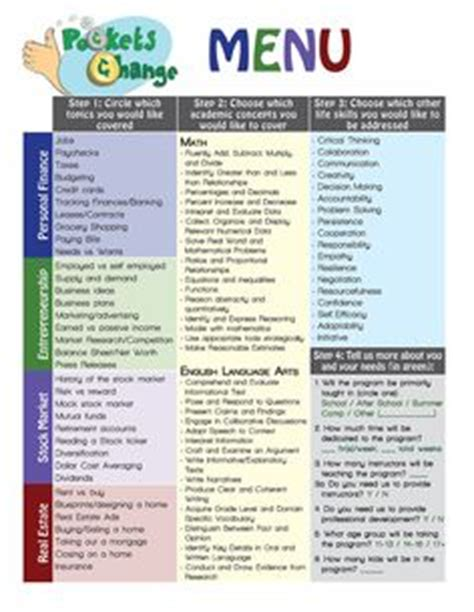 1000 images about fourth grade financial literacy pinterest financial literacy money