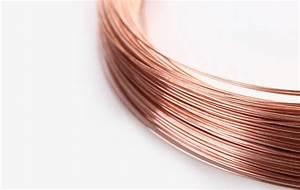 Copper Wire Ninesun Co   Ltd
