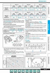 Joint De Culasse 206 1 4 Essence : manual taller 206 frances ~ Medecine-chirurgie-esthetiques.com Avis de Voitures