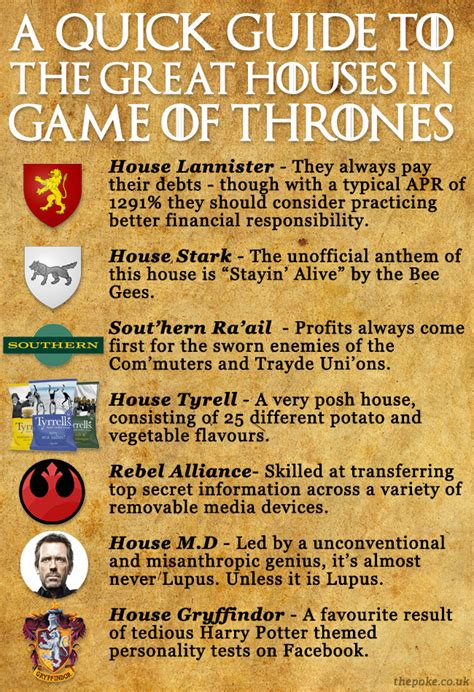 quick guide   great houses  game  thrones  poke
