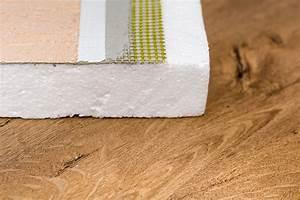 Holzpaneele Verkleiden Diese Materialien Eignen Sich