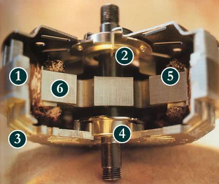 hunter ceiling fan motor replacement hunter ceiling fan motor cross section