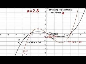 Monotonieverhalten Berechnen : 07 transformationen verschiebungen in x richtung doovi ~ Themetempest.com Abrechnung