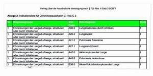 Kv Hessen Online Abrechnung : klingende m nze f r passende diagnosen medical tribune ~ Themetempest.com Abrechnung