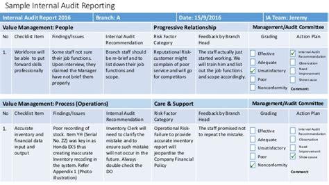 internal audit strategic framework