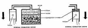 Engr1304  Gas Power Cycles