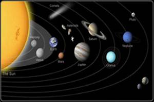 Inner versus Outer Planets | CK-12 Foundation