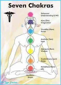 Yoga poses for chakra 4 - All Yoga Positions ...