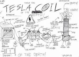 Tesla Wiring Diagrams