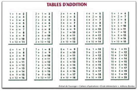 table de 14 multiplication les tables de et x ecole de la graviere