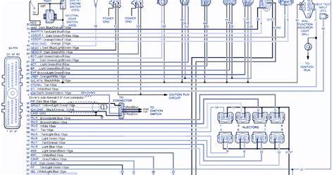Bmw Z4 Wiring Diagram Light wiring panel 2009 bmw z4 wiring diagram