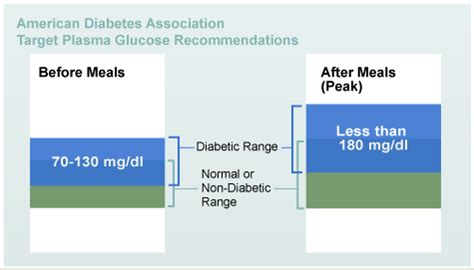 resource materials diabetes education