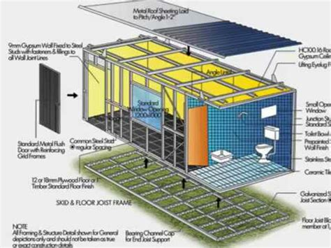 Container Anbau An Haus by Shipping Container Homes Construction Details