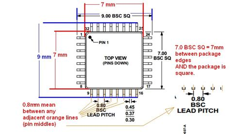 what does bsc stand for datasheet what does bsc sq mean electrical