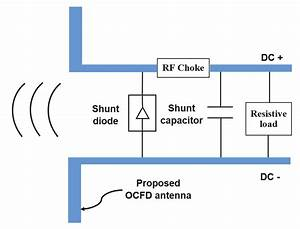 Configuration Of A Single Shunt Diode  Class F  Rectifier