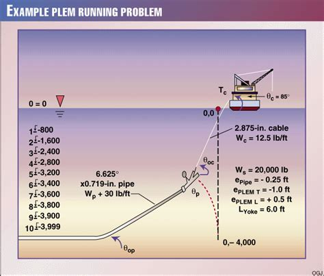 directional drilling calculation spreadsheet