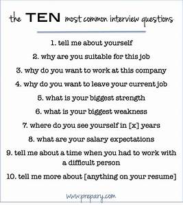 How to answer the most common interview questions   An ...