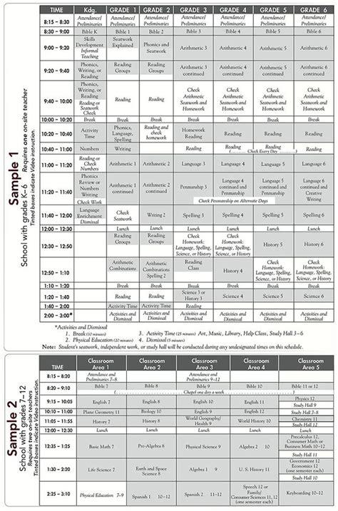 sample schedule abeka academy homeschooling 774 | a94da114ba26e16ac5cbebe6dd33d60a