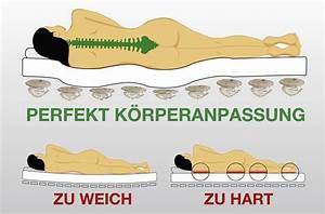 Rückenschmerzen Matratze Weich Oder Hart : matratze hart oder weich perfect exquisit welche matratze bei bessere matratzen lindern mit ~ Orissabook.com Haus und Dekorationen